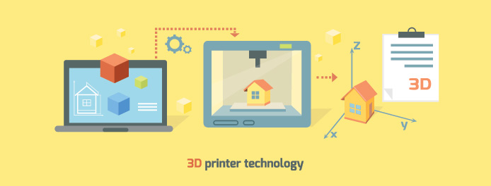 3D printer technology | how 3D printing works